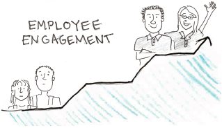 Employee engagement graph